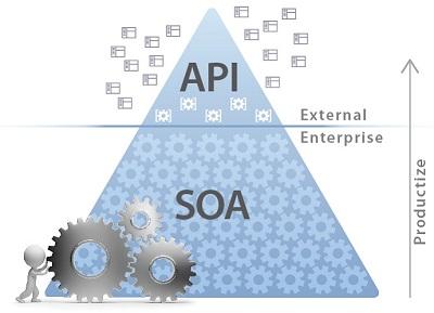 Qual a diferença entre API e SOA